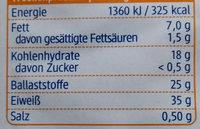 Backhefe - Voedingswaarden - de