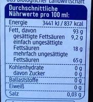Leinöl Nativ - Informations nutritionnelles