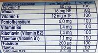 Milovis Multivitamin - Nährwertangaben - de
