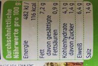 Spinat + Lupine Aufstrich - Ingrédients