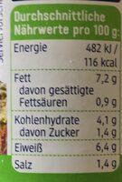 Spinat + Lupine Aufstrich - Informations nutritionnelles