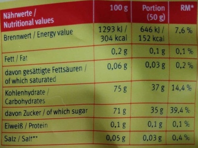 Südsee-Ingwer - Nutrition facts
