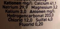 Mineau medium Mineralwadser - Ingredienti - de