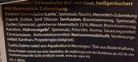 Stremellachs schwedische Art - Ingredients