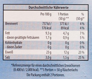 Schottischer Räucher Lachs - Informations nutritionnelles - de