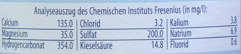 EiszeitQuell medium - Informations nutritionnelles