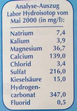 Burgenperle Spritzig - Informations nutritionnelles