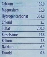 EiszeitQuell naturelle - Nährwertangaben