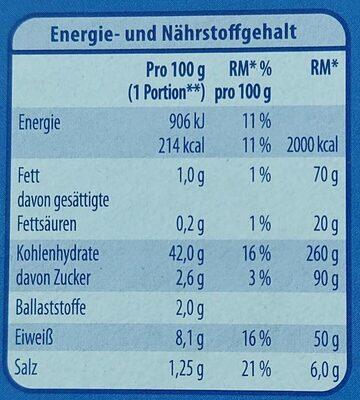 Laugenstangerl - Nutrition facts - de