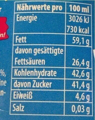 Eis Wunder - Nutrition facts - de