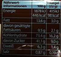 Flakes - Informations nutritionnelles - de