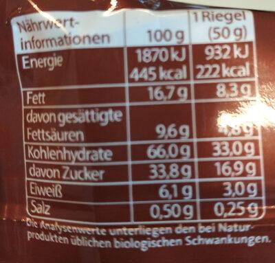 Corny BIG Schoko - Informations nutritionnelles