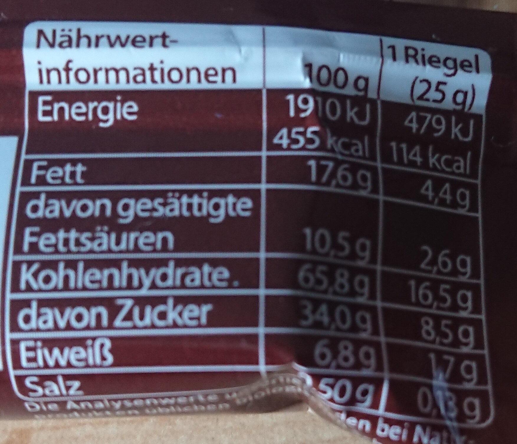 Corny Schoko - Informazioni nutrizionali - de