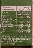 Nussi - Nutrition facts - en