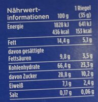 Haferkraft Blueberry - Nutrition facts
