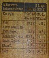 Corny Crunch Hafer & Honig - Nutrition facts - de