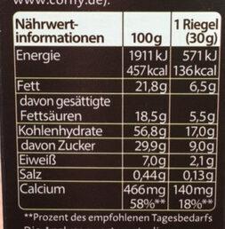 Dark & White - Informations nutritionnelles - de