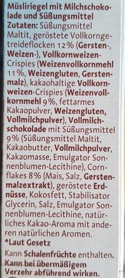 Schoko - Zutaten - de