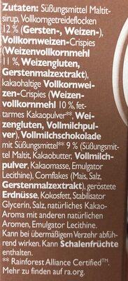 Schoko - Zutaten