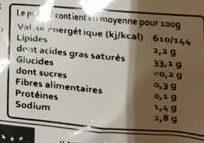 Gnocchis sans Gluten - Nutrition facts - fr