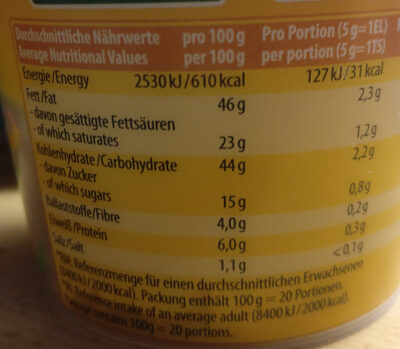 Oignons frits - Nährwertangaben - de