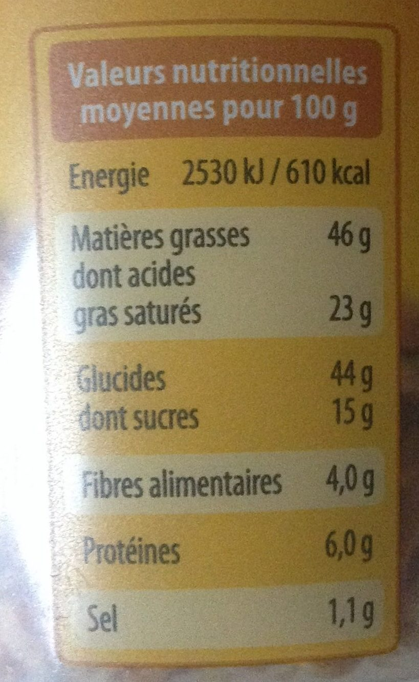 Oignons frits - Informations nutritionnelles