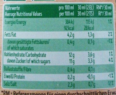 Salatdressing, Basalmico - Valori nutrizionali - de