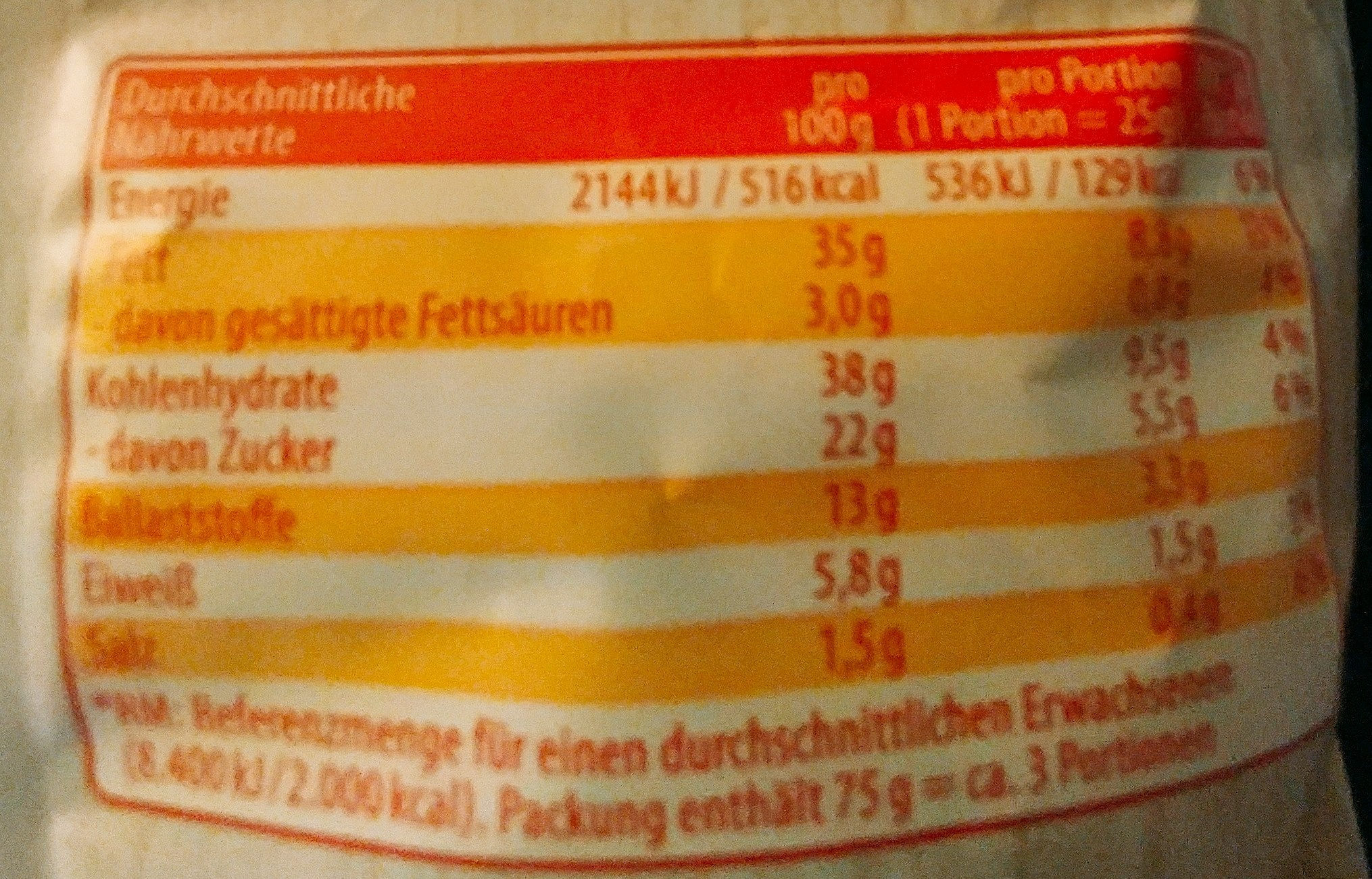 Gemüsechips Sweet Chili - Nutrition facts