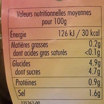 Cornichons Recette Paysanne Aigres-Doux - Ingrédients - fr