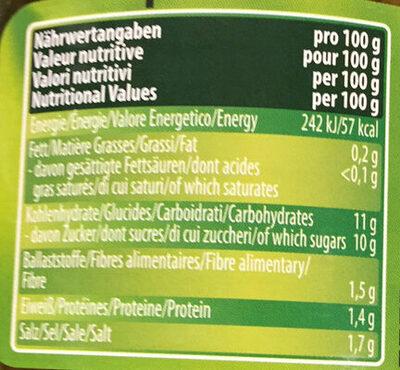 Schlemmertöpchen Scharfe Gürkchen mit Chili verfeinert - Informations nutritionnelles