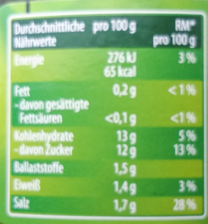 Süße Gürkchen - Nutrition facts - de
