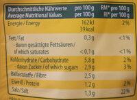 Klassisches Sauerkraut - Informations nutritionnelles