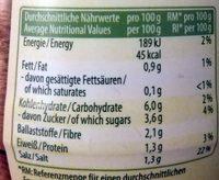 Original Fasskraut - Informations nutritionnelles