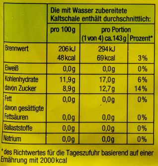 Frucht-Kaltschale Pfirsich-Mango - Informations nutritionnelles