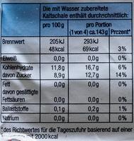Frucht-Kaltschale Erdbeer-Johannisbeer - Informations nutritionnelles - de