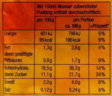 Schlemmer-Pause Creme-Pudding Vanille-Geschmack - Informations nutritionnelles