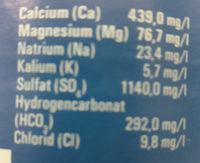 Mineralwasser - Ingredients - de