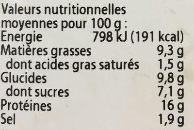 Tofu Curry-Mango - Informations nutritionnelles - de