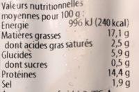 """Tofu """"Viennoises"""" à la Hongroise - Informations nutritionnelles - fr"""