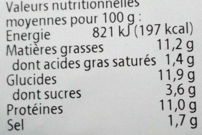 Galettes de tofu et de riz curry/ ananas - Informations nutritionnelles - fr
