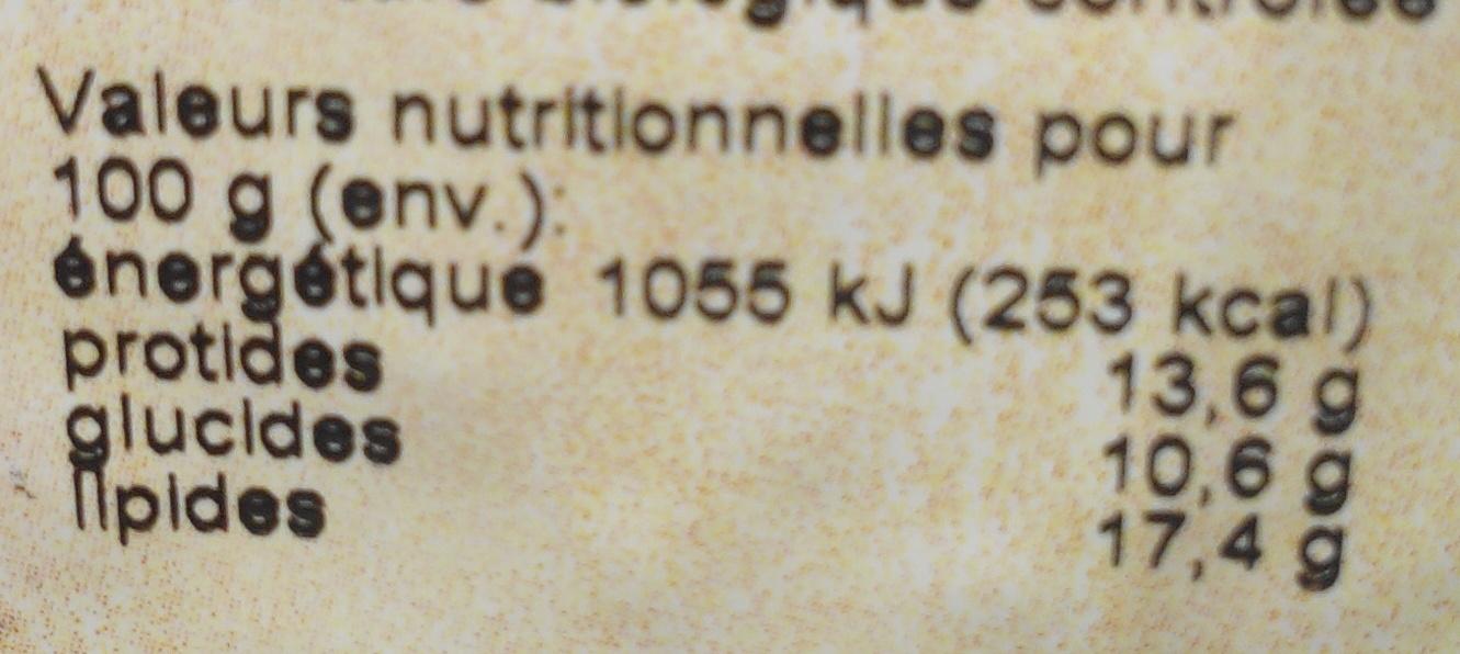 Galettes de tofu à l'épeautre - Nutrition facts