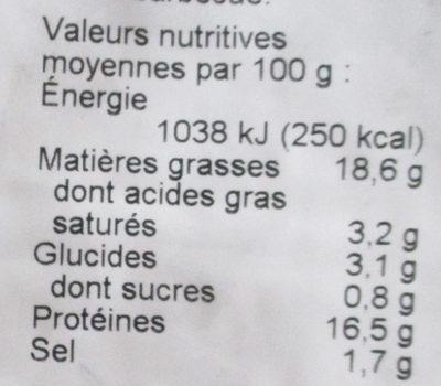 Filets de tofu à l'ail des ours - Informació nutricional - es