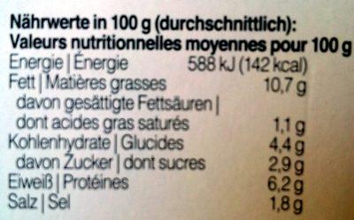Tofu Salat Tex-Mex - Nutrition facts