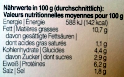 Tofu Salat Tex-Mex - Nährwertangaben