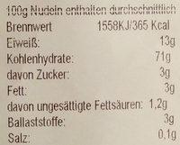Saarländische Bauern-Nudeln - Nährwertangaben