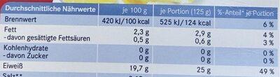 Wildlachsfilet - Informations nutritionnelles - de