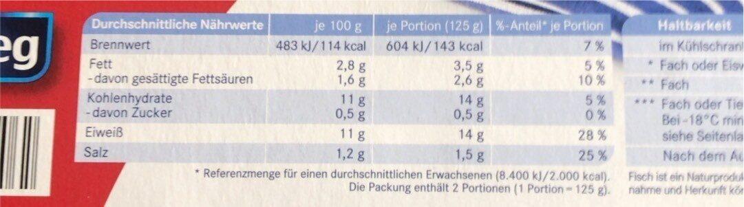 Schlemmer-Schollen - Nährwertangaben - de