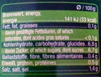 Spreelinge - Informations nutritionnelles