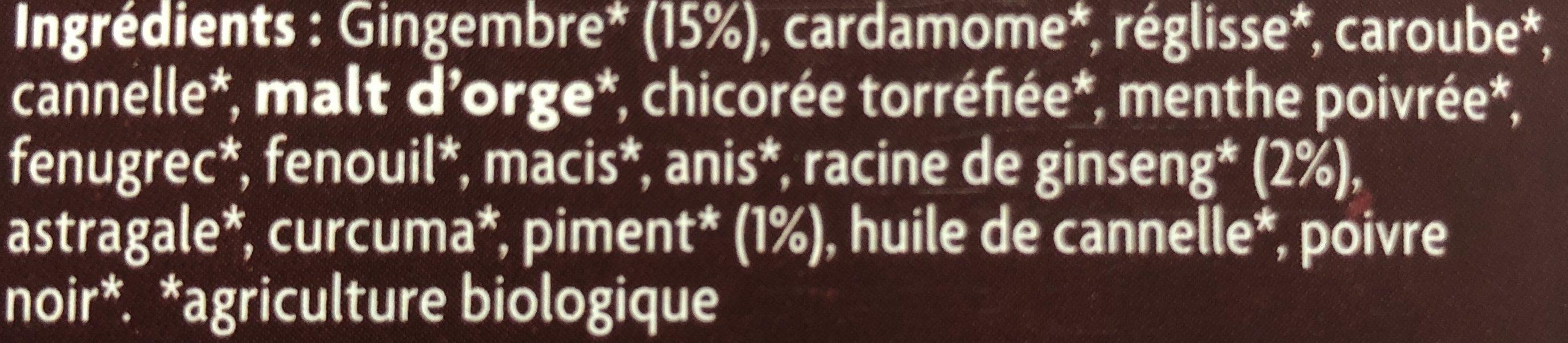 L'Homme - Ingrédients - fr