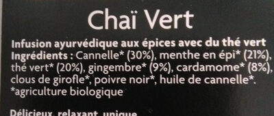 Chaï vert - Ingredientes - fr